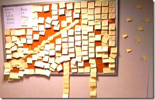 1_PostIts_Flickr_Sources_CC_License