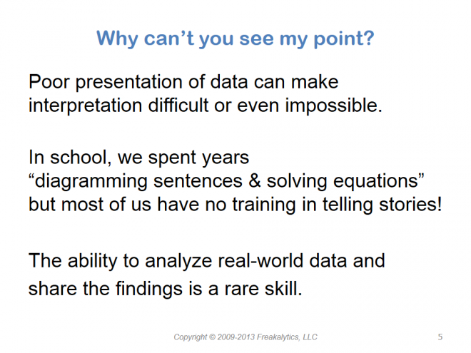 201306_Visual_analytics_best_practices_Why_cant_you_see_my_point_005