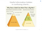 201306_Visual_analytics_best_practices_Why_cant_you_see_my_point_007 thumbnail