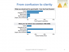 201306_Visual_analytics_best_practices_Why_cant_you_see_my_point_008 thumbnail