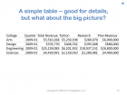 201306_Visual_analytics_best_practices_Why_cant_you_see_my_point_012 thumbnail