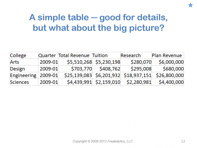 201306_Visual_analytics_best_practices_Why_cant_you_see_my_point_012