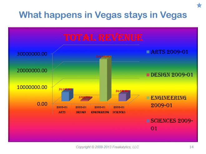 201306_Visual_analytics_best_practices_Why_cant_you_see_my_point_014