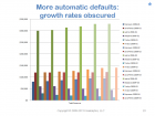 201306_Visual_analytics_best_practices_Why_cant_you_see_my_point_019 thumbnail