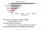 201306_Visual_analytics_best_practices_Why_cant_you_see_my_point_026 thumbnail