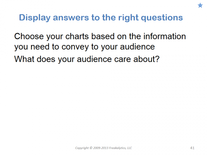 201306_Visual_analytics_best_practices_Why_cant_you_see_my_point_041