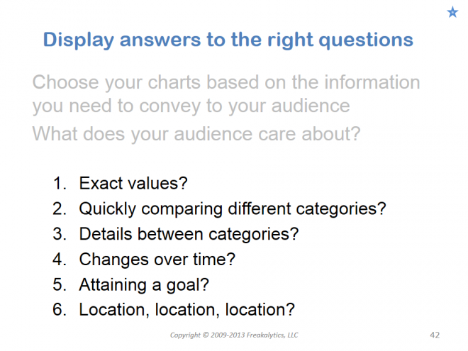201306_Visual_analytics_best_practices_Why_cant_you_see_my_point_042