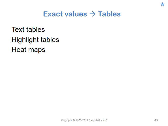 201306_Visual_analytics_best_practices_Why_cant_you_see_my_point_043