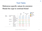 201306_Visual_analytics_best_practices_Why_cant_you_see_my_point_044 thumbnail