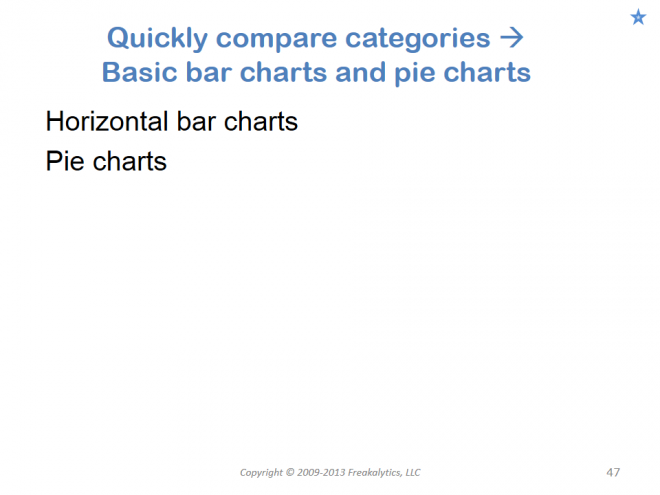 201306_Visual_analytics_best_practices_Why_cant_you_see_my_point_047