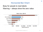 201306_Visual_analytics_best_practices_Why_cant_you_see_my_point_048 thumbnail