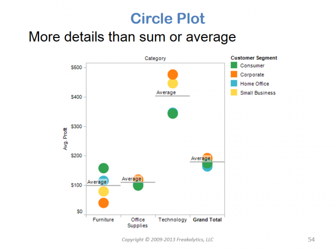 201306_Visual_analytics_best_practices_Why_cant_you_see_my_point_054