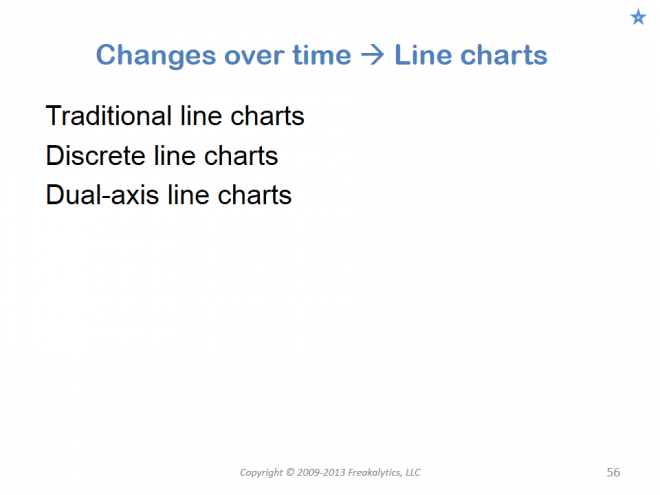 201306_Visual_analytics_best_practices_Why_cant_you_see_my_point_056