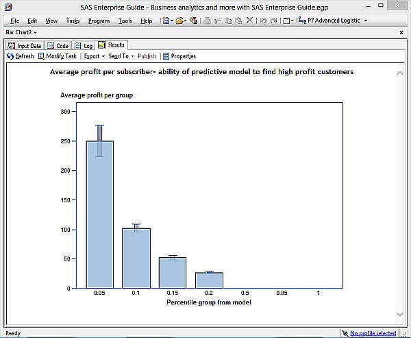 Business_analytics_SAS_Enterprise_Guide_predictive_model_600