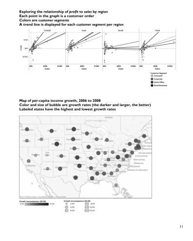 Rapid-Graphs-Tableau-8-Copyright-Freakalytics-2013_011