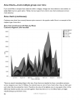 201307_Quick_Dirty_Tableau_8_Freakalytics_090 thumbnail