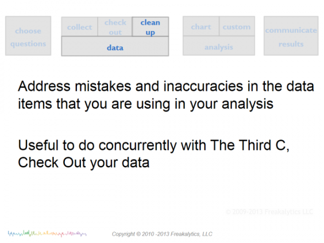 201308_Excel_and_ 7Cs_Webinar_by_Freakalytics_006