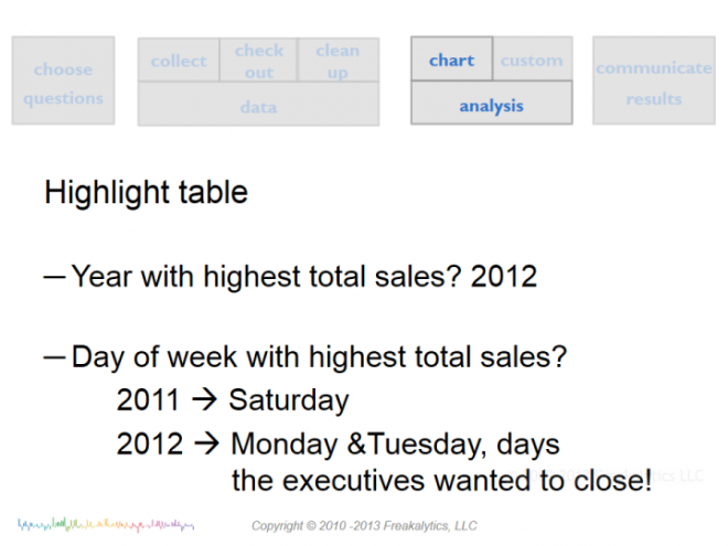 201308_Excel_and_ 7Cs_Webinar_by_Freakalytics_010