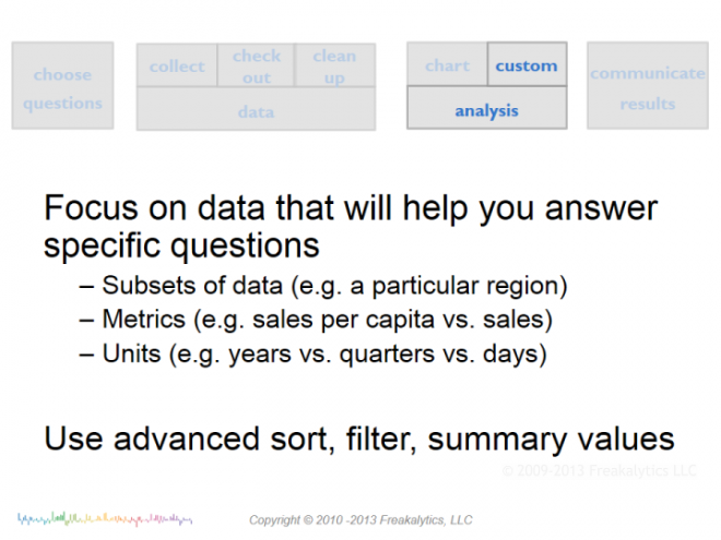 201308_Excel_and_ 7Cs_Webinar_by_Freakalytics_014