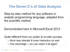 201308_Excel_and_ 7Cs_Webinar_by_Freakalytics_02b thumbnail
