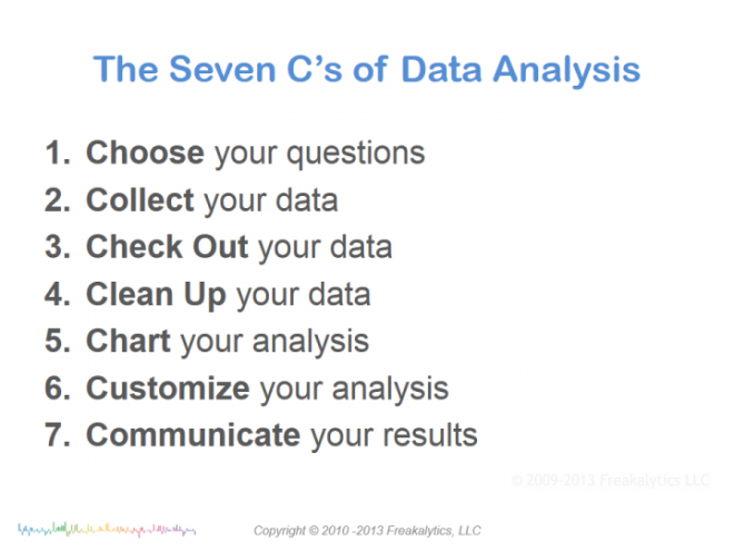 201308_Excel_and_ 7Cs_Webinar_by_Freakalytics_02c