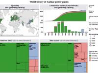 201306-Freakalytics-Nuclear-Power-602