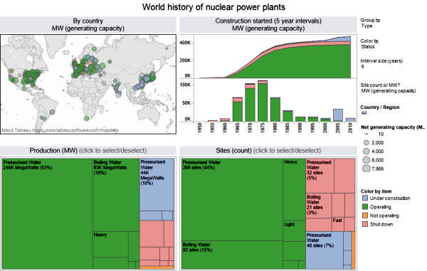 201306-Freakalytics-Nuclear-Power-602