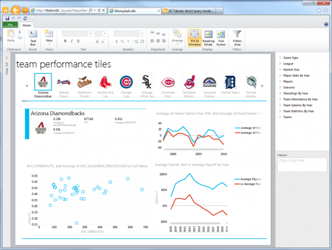 034_Microsoft_Power_BI_Dashboard