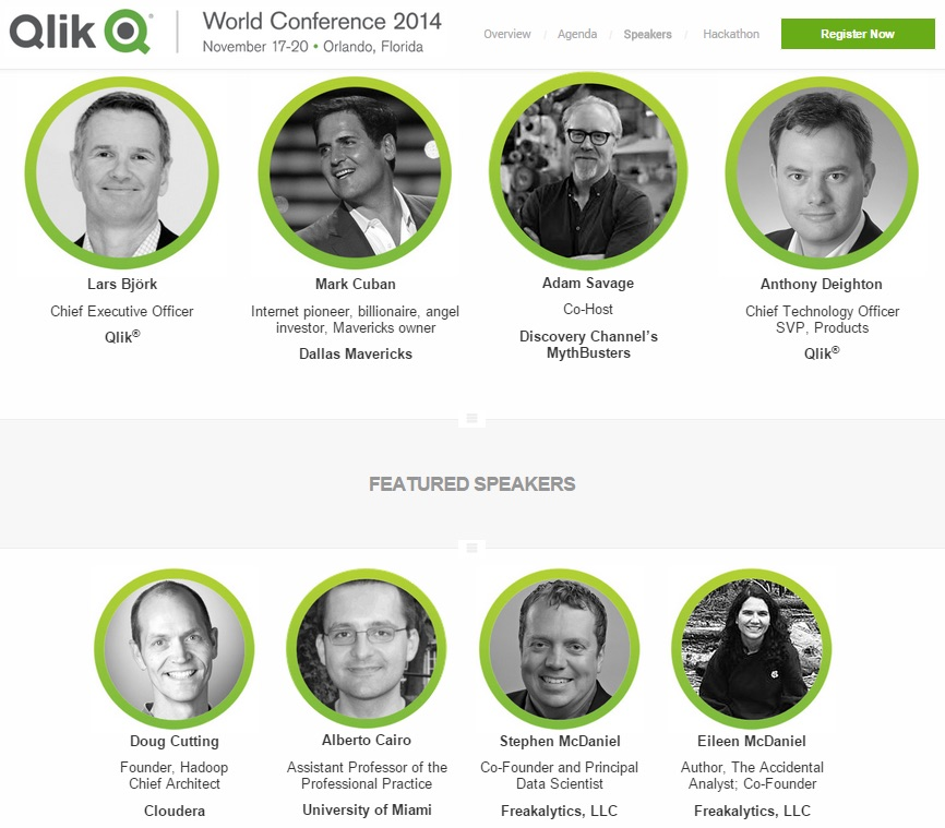 Join us at the Qlik 2014 World Conference