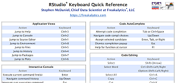 RStudio-shortcuts-via-keyboard-Freakalytics-2015-v-1