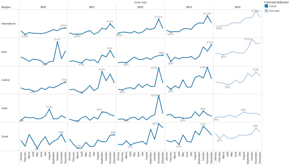 Forecasting-better-analytics-tableau-8-freakalytics-2