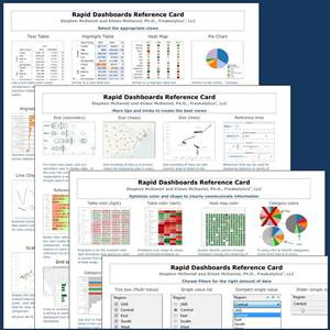 Rapid Dashboards Reference Card - available at Amazon