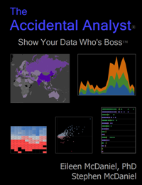 The Accidental Analyst: Show Your Data Who's Boss - Available at Amazon.com