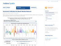 tableau_public_Freakalytics_launch