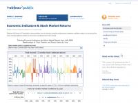 tableau_public_Freakalytics_launch